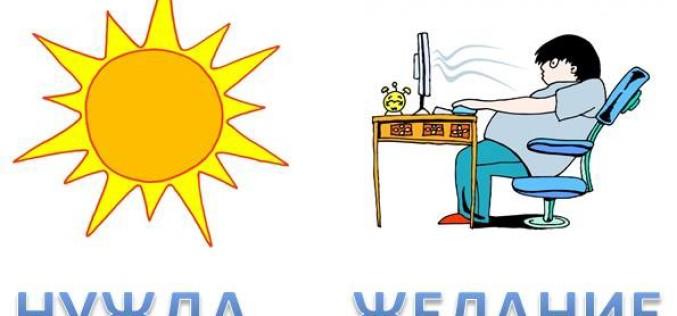 Нужда или желание = вода или газирана напитка = плюс или минус? – Продължение ..